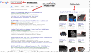 Review Google paid ads for potential niches.