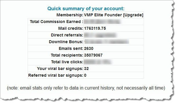 Viral Mail Profits summary page showing volume of email sent